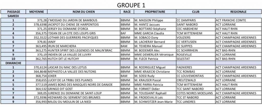 Sélectionnés groupe 1