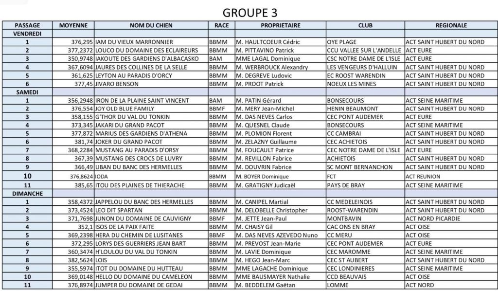 Sélectionnés groupe 3