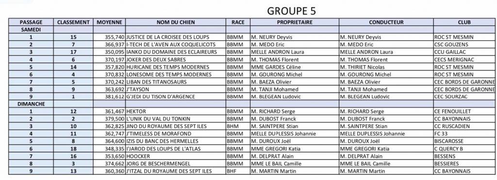 Sélectionnés groupe 5