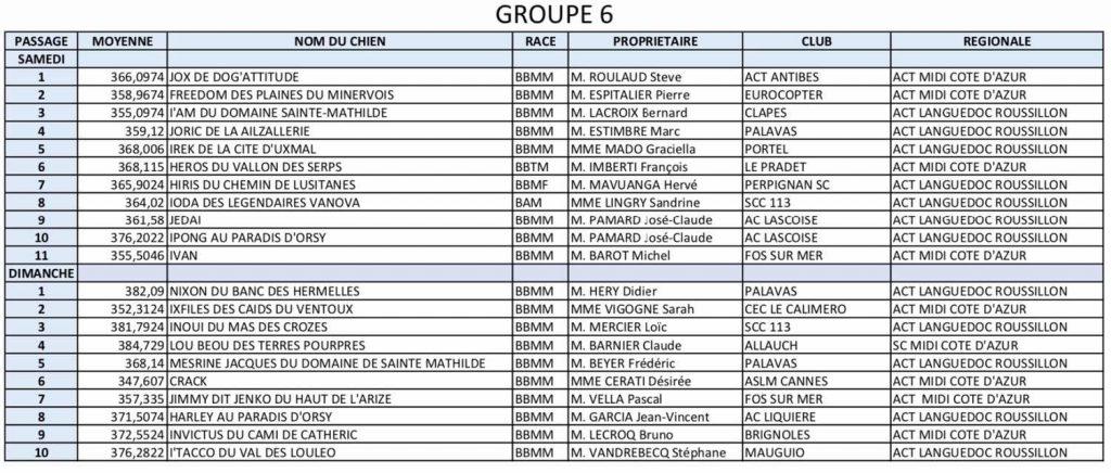 Sélectionnés groupe 6